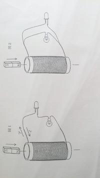チ50枚 中学理科 解説おねがいします  問 豆電球、発光ダイオード、棒磁石、密に巻いたコイルを用いて、図1のような回路を作り、図のようにN極を下にした棒磁石を上から下にまっすぐコイルの 内部を落下させた...