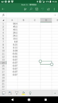 エクセル VBAでA列に沢山の数字があります。 -0.01以下の数字が連続して3個以上続くとき、 それ以降の数字のデータを削除したいです。 データ数は60万位あります。  VBAコードを教えて下さい。 よろしくお願いい...