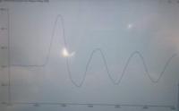 Arduinoでポテンショメータからのセンサ信号を読み込んで、振動の計測を行っています。  振動のグラフをプロットするときに、シリアルプロッタを活用していますが、縦軸は変位ですが横軸の単 位が分かりません...