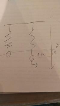 フックの法則、単振動の周期について 分からないことがあります  分かる方お教えください(*^^*)  下図のように 釣り合いの位置を0とする 鉛直方向にx軸を取るとすると  F=mg-kx  またF=maなのでa=g-kx/m  ここで単振動の加速度の公式 a=-xw^2を使うと  w^2=k/m-g/x  w=√(k/m-g/x)  となります  周期T=2π/wなので T=2π√(m/k...