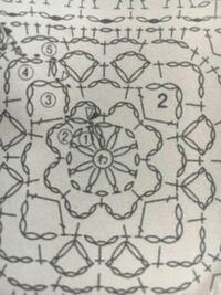 この編み図の編み始めですが、 くさり2目で立ち上がって変わり中長編み2目の玉編みをすると、他より1目分大きくなりますよね? それでいいのでしょうか?  よろしくお願いします。