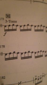 打楽器に詳しい方にお聞きしたいのですが 3-tomsはどのtomをつかえばいいのかが分かりません。 4-tomsのどれを使わないんでしょうか?  打楽器の知識が浅くて分かりません… できれば早めにお願いします!