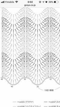 かぎ編み初心者です。 おくるみを編みたくて、編み図通りに編もうと思うのですが…鎖目の次からもう悩んでおります…基本長編みで編むのは理解しているのですが、この編み図のように10目目や30目目は一個の鎖目で複...