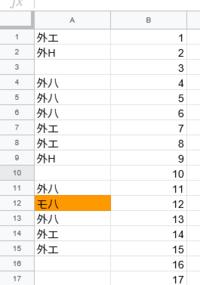 スプレッドシートで添付した画像でモが含まれているA列の隣のB列の日付を表示するFILTER関数を教えていただきたいのですが。 モが含まれている日は2日あるためC1セルとC2セルに数式の結果を表示させたいです。