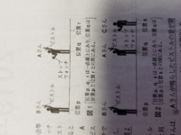 漢字 時間 を はかる 下記の「はかる」にはどの漢字を当てればいいのですか。1.量2.測3.計メジャー