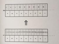 エクセルの操作方法教えてください。  エクセルで別シートに下記画像のように 1の表を2の表に3行毎に規則的に数値のみをコピーしたいです。  簡単な操作方法教えてください。 よろしくお願いいたします。