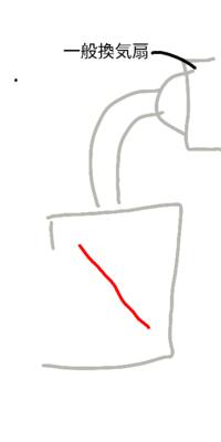 塗装ブースを作るとき、ネロブース式で赤の中板をハニカムにしたらだめなんですか? それとこのネロブースでは駄目ですか?