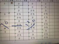 Excelですでに入力されている全角の数字を範囲選択して全て半角に変更するにはどうしたらいいですか??