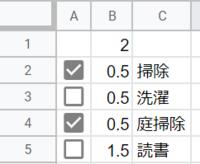 グーグルスプレッドシートを使っています。 A列にチェックされていない 合計の数字がB1に表示されます。 B1の計算式をおしえてください。