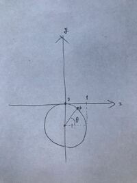 中心が原点でない円上の点をθを使って表すときって、中心のx座標、y座標を付け足しておけばいいだけですか? 例えば画像のような円だったら中心が(0,-1)なので、点Pは(cosθ,sinθ-1)ですか?