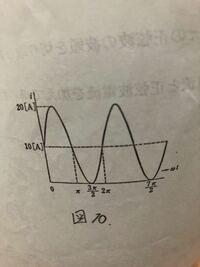 この図の直流と正弦波交流を加えて得られた波形の実効値と平均値の求め方を解説付きで教えてください、お願いします。式の立て方から教えていただきたいです。