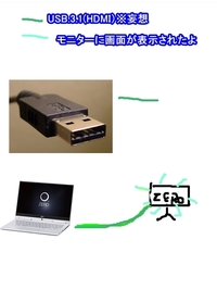 USB→HDMI返還ケーブルでは無く、USBオス→USBオスでHDMIみたいにUSBだけで映像、音声伝達機能搭載のUSBは技術上無理ですか? 絵が伝わりにくくすいません。PCのマウスだけで書くのは難しいです