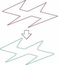 イラストレーターCS5にてベクターデータのすべてのエッジにRを簡単にRをつける方法を探しています。 パスのオフセットでは鋭角にはRがつくのですが鈍角にはRがつかないのです。 自分がやりたいのは画像にあると...