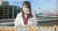 阿部華也子が天気予報しているこの場所はどこですか? フジの屋上?