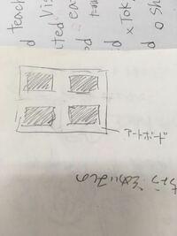 イラストレーターで画像のように、 四つのオブジェクトを等間隔に 配置したいです。やり方を教えて下さい。