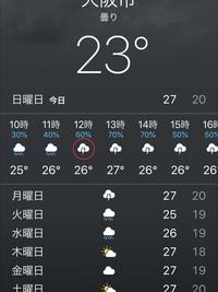 天気予報のマークについて  iPhoneにもともと入っている天気予報のアプリですが、赤丸したところのこのマークって雨?曇り?どちらでしょうか?  ようは雨が降るかどうかを知りたいのですが …