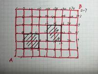 最短距離の問題です。黒く囲ったところは通らない場合のAからBの最短距離を求める時、写真のどこが間違っていますか?