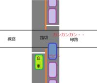 片側1車線の踏切で、対向車側が渋滞していて、踏切の警報音が鳴りだして、脱出できない車が自車の横にいたとき、どうされますか??