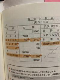 簿記3級の財務諸表の作成で 貸借対照表の書き方が分かりません。 例えば決算整理後残高試算表の現金に借方残高15,000 売掛け金に借方残高12,000あるとして、貸借対照表の方では現金は貸方に書かれていて、売掛け金は借方に書かれています なぜこのように分けるのでしょうか?どういう場合に借方または貸方に書くのでしょうか?
