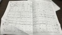 太鼓の楽譜が読めません。 私は宮太鼓です! 読める方いらっしゃいましたら教えてください!
