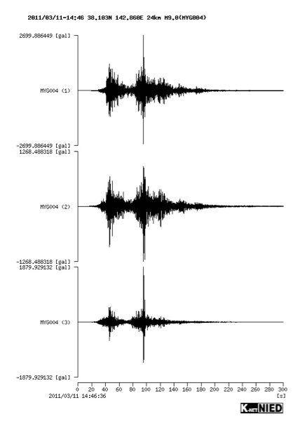 東日本大震災は人工地震という人がいるけどこの波形を見たらどう考えても自然地震です。どこが人工地震