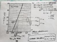 電子回路です 入力電流と出力電流の出し方を教えてください