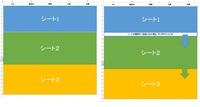 複数のシートを1つにまとめる方法【Excel】  複数のシート(シート1、シート2、シート3・・・)に 入力されているセル(空白セル以外)を1つのシート(シート一覧)へ 並べて表示したい場合、どういった方法がありますでしょうか。  シート1の最終行の空白セルに追加で入力したときに、まとめたシートに 自動で行が追加されて他のシートの内容が自動で下に下がるようになると大変嬉しいです。