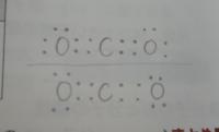 高1化学基礎、画像あり 二酸化炭素の電子式の書き方について  上と下で丸の位置が違うことが見てとれると思います。 どちらが正解で間違いか教えてほしいです。