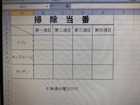 Excel 当番表の作り方について  掃除当番の表をExcelで作成したいのですが、 掃除場所(3箇所) 担当者(3人) 週ごと交代なので〇週目 の3項目を入れた当番表を作成したいのですが、上手く行 きません。  どんな表にすればいいですか?  ちなみに今は、画像の表の所で行き詰まっています…