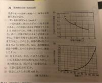 水蒸気および窒素は理想気体とみなします。 この問題を解説お願いします。