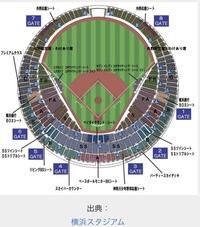 横浜スタジアム でやるベイスターズvs阪神タイガースの試合を応援しに行きたいのですが 息子が阪神タイガース側で応援団のいる近くで観戦(応援)したいというのですが  その場合、どこの何と いう席を購入すれ...