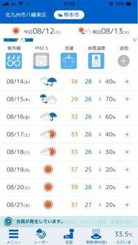 熊本の8/20の予想最高気温が39度ってなってるけど本当でしょうか?