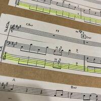 軽音部のベース初心者です。 ここの部分の弾き方なんですけど、 ①Sと書いてある部分(音符に✕書いてある?)の弾き方 ②S、✕の意味 ③ここの弾き方のコツ を教えていただきたいです。 よろしくお願い致します。
