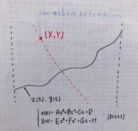 媒介変数 t によって定義される平面上の曲線x(t),y(t)があるとき、平面上の任意の点についてその曲線より上部にあるか下部にあるかどうか判別する方法はありますか? 媒介変数 t により定義される曲線と ある直線...