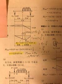 構造力学の集中荷重の問題なのですが、MmaxがMcを下回ることはあるのですか? 5.25ではなく8.25だと思うのですが