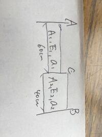 A1=10cm^2、A2=20cm^2、E1=200GPa、E2=100GPa、α1=1.0×10^-5、α2=2.0×10^-5 点Cに右向きの軸方向力100kNが作用した場合の、棒1,2に生じる応力度σ1、σ2と点Cの変位を教えてください!