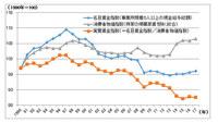 消費税増税で日本経済を壊そうとする安倍晋三さんより 消費税をなくすと主張する山本太郎さんの方が素晴らしい政治家ですね?