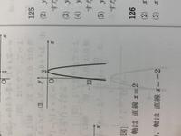 次の二次関数のグラフをかけ。y=−3(x−2)二乗で答えが下の画像なんですよ。y=ax二乗のグラフを+3x軸にやる解き方なんですけどグラフとx軸が交わる所がさっぱり分かりません…やり方教えてくださ い…なぜこうなるのか…期末死んでしまう…