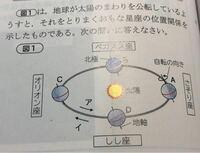 至急  問題、日没直後、南の空にオリオン座が見える地球の位置はA〜Dのどれか。  って言う問題なんですが、日没直後ってどうやったら分かるんですか?  ちなみに自分がいる位置の上が南として考えるのは合ってま...