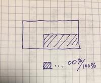 【エクセルのやり方について】  方眼のセルを組み合わせて、 ビルのフロアをイメージした図を作り、 完了した部分を塗り潰すと フロアの中でどれだけ進捗したかを パーセントを表示できる ようにしたいので...