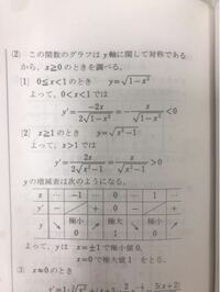 微分して極値を求めよ y=√|x^2-1| という問題です。 極値を求める時微分した式の分母は0になってもいいのでしょうか?