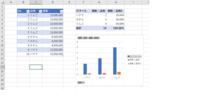 Excelのピボットテーブルについての質問です。   品物(くだもの)の個数とその%を表示したピボットテーブルがあります(添付)。 これから%表示だけのピボットグラフを作りたいのですが、どうしても個数と%の両方がグラフになってしまいます。 %の項目のみをグラフにする方法はあるでしょうか。