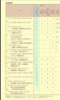 見方 進 研 模試 結果 模試の判定の判断基準!E判定/D判定/C判定の合格率。大学受験の模試の判定の見方や意味、信憑性
