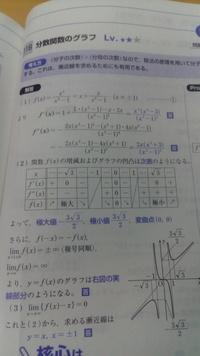 f''(x)のグラフ欄の -√3と√3が0になる理由を教えてください。 f''(x)の解の分子に(x^2+3)がありますが、+の場合グラフへ対応することは無いのですか?教えてください。