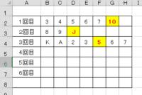 トランプゲームをイメージしてエクセルで計画しています。カードの順番はA・2・3・・・10・J・Q・K 一巡して又 A・2・・・と続きます。 セルB2に3があるとC2は次の4ですが、もし5や6だったら、間違いを知らせるために、そのセルの色を変えたいのです。それをエクセルでできませんか。VBAは判りません。