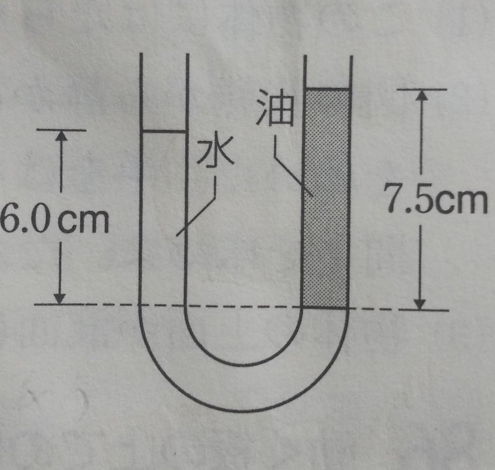 機関 ガウス 加速器 永久