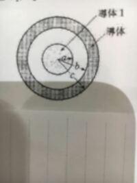 電磁気の問題です。 導体1だけに電荷Qを与えた。各部の電界Eベクトルと各導体の電位V1,V2を求めよ。  どのように解きますか?