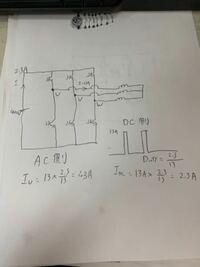 インバータについて質問です。 出力電流が入力電流より大きくなる理由を教えてください。