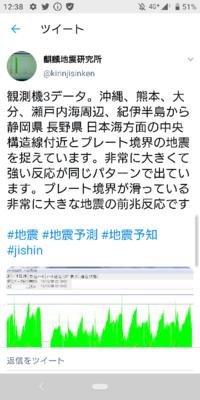 麒麟地震研究所の予測てどうなんですか? https://twitter.com/kirinjisinken/status/1202963041861529600?s=19