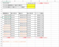 エクセル関数の質問です。添付の表の場合のD2とD3を出す関数を教えていただけますか。